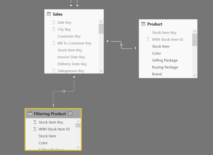 Data-model-Filtering-Product