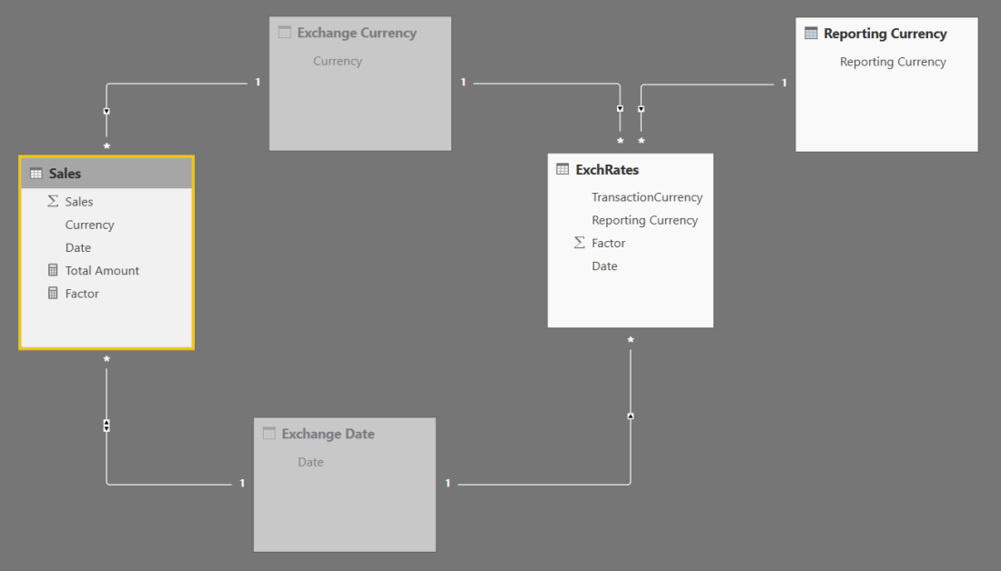 Data Model 1 - Calc Table.png