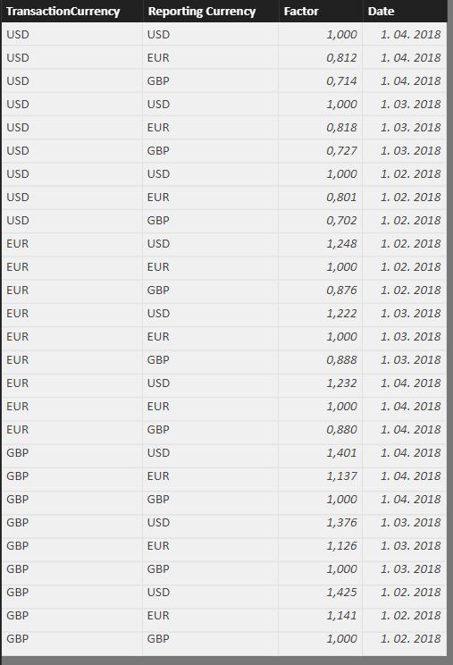 Exchange_rates_data.png