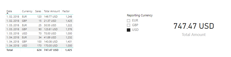 Reporting table.png
